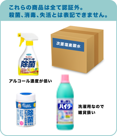 除菌商品イメージ
